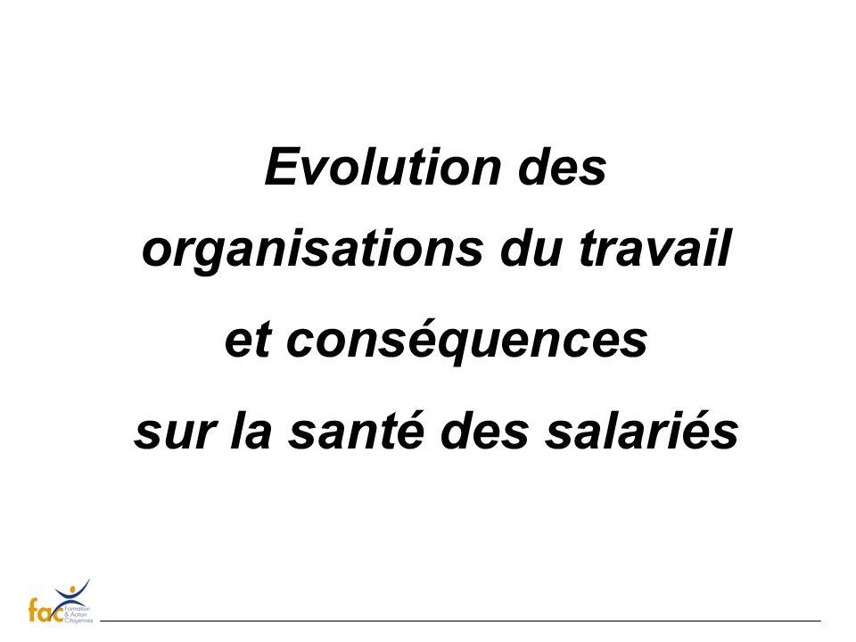 Evolution des organisations du travail sur la santé des salariés