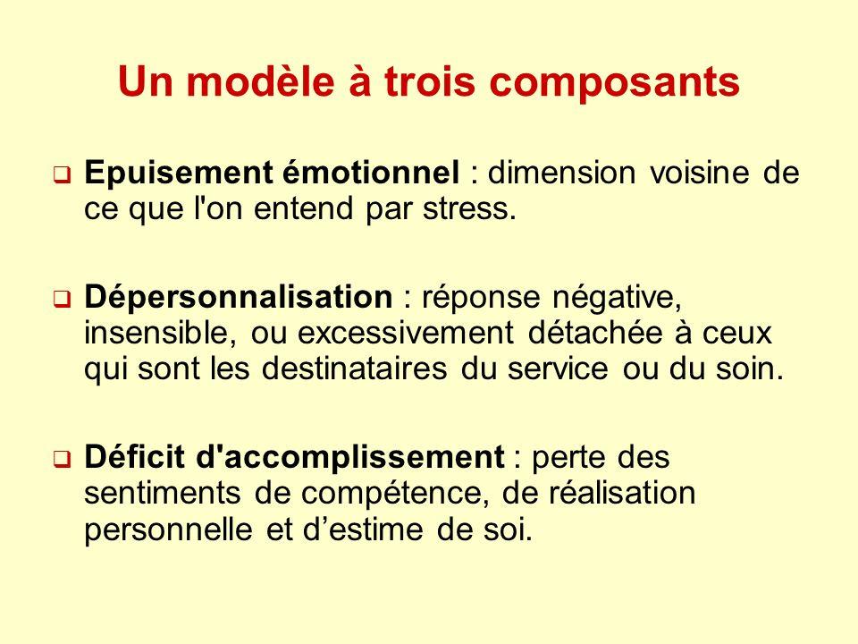 Un modèle à trois composants