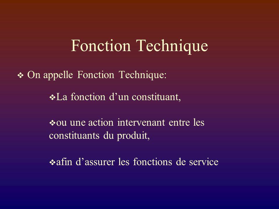 Fonction Technique On appelle Fonction Technique: