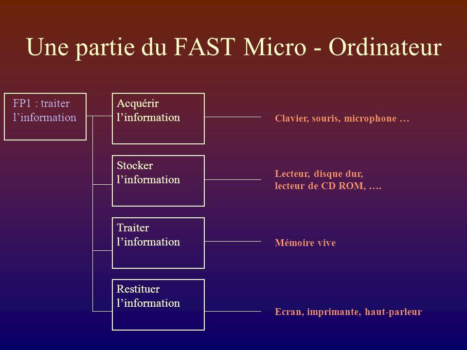 Une partie du FAST Micro - Ordinateur