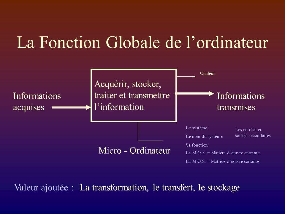 La Fonction Globale de l'ordinateur