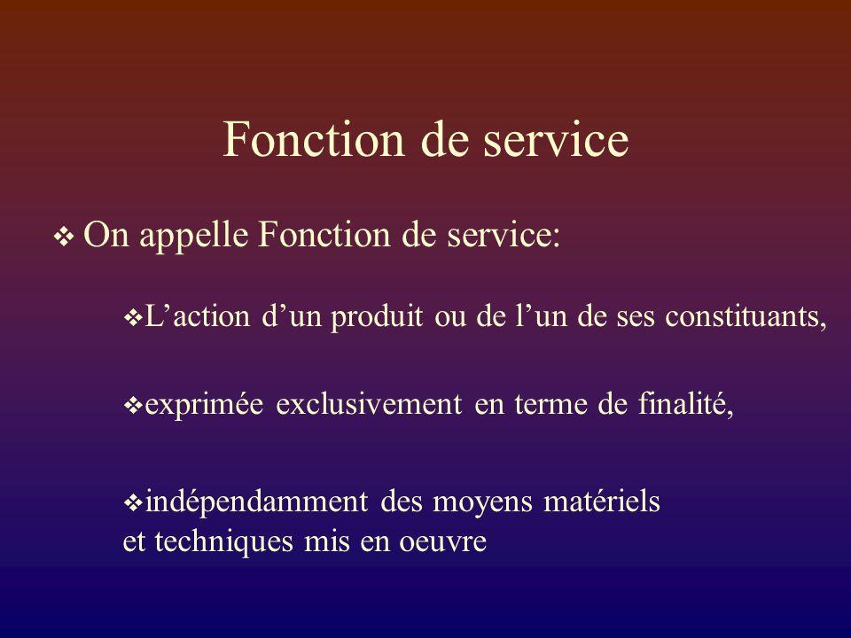 Fonction de service On appelle Fonction de service: