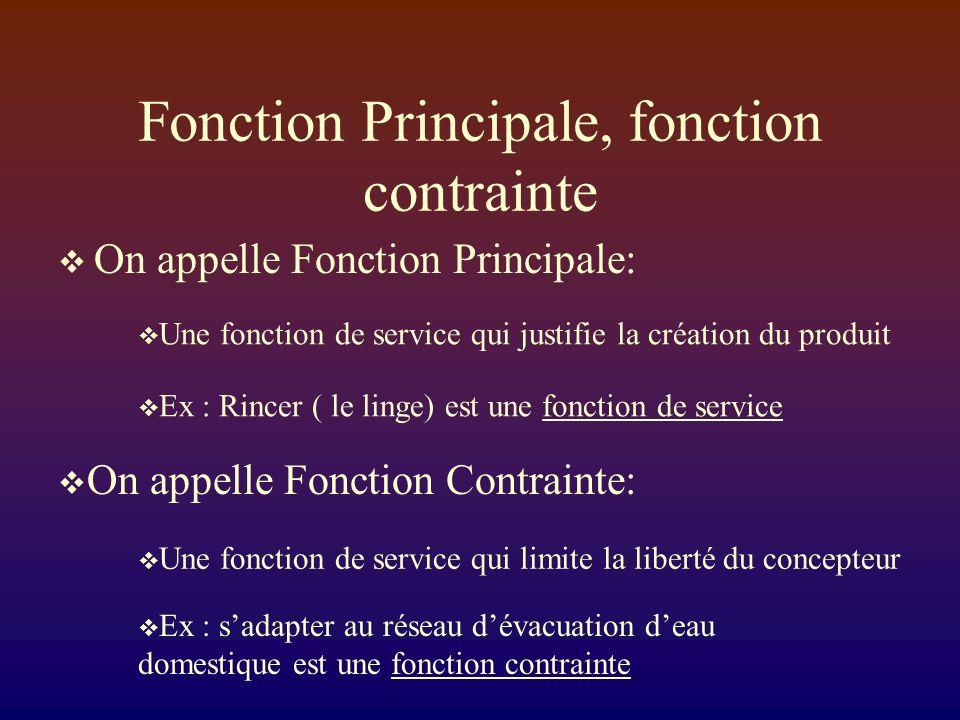 Fonction Principale, fonction contrainte