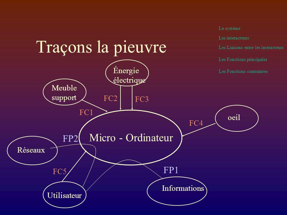 Traçons la pieuvre Micro - Ordinateur FP2 FP1 Énergie électrique