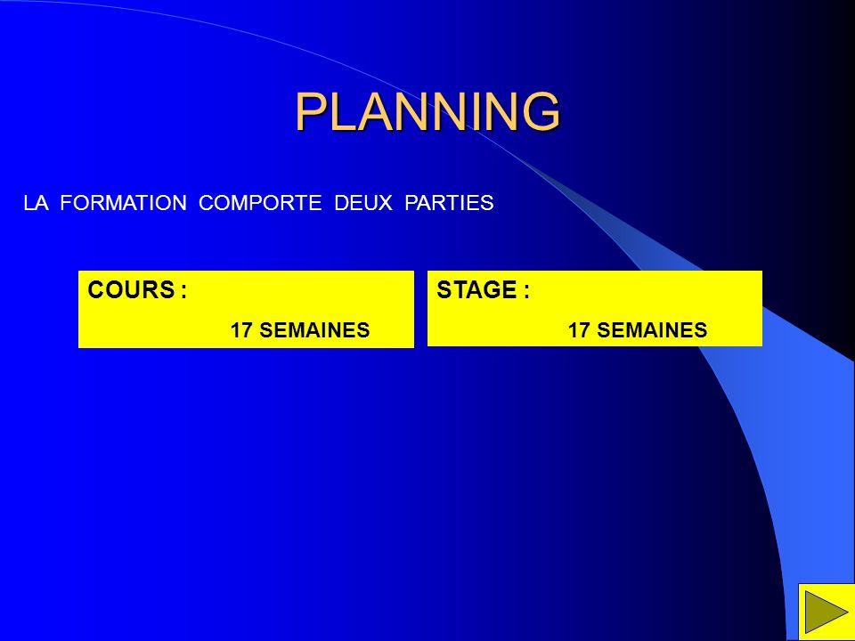 PLANNING COURS : STAGE : LA FORMATION COMPORTE DEUX PARTIES