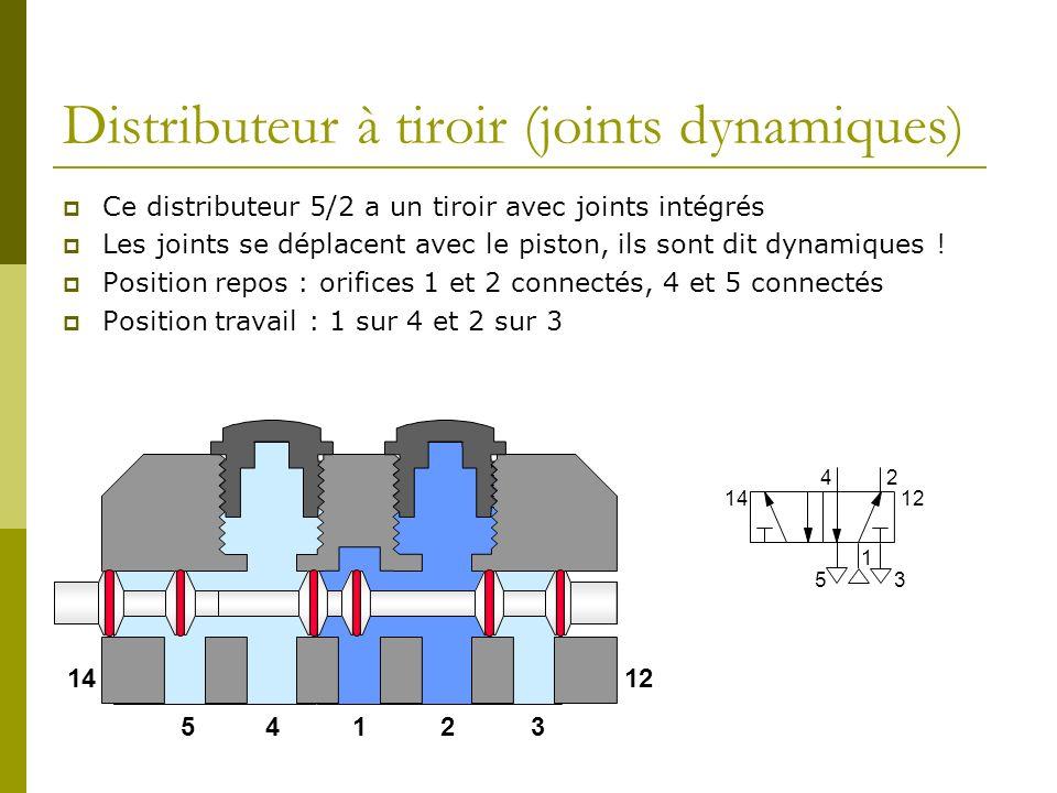 Distributeur à tiroir (joints dynamiques)