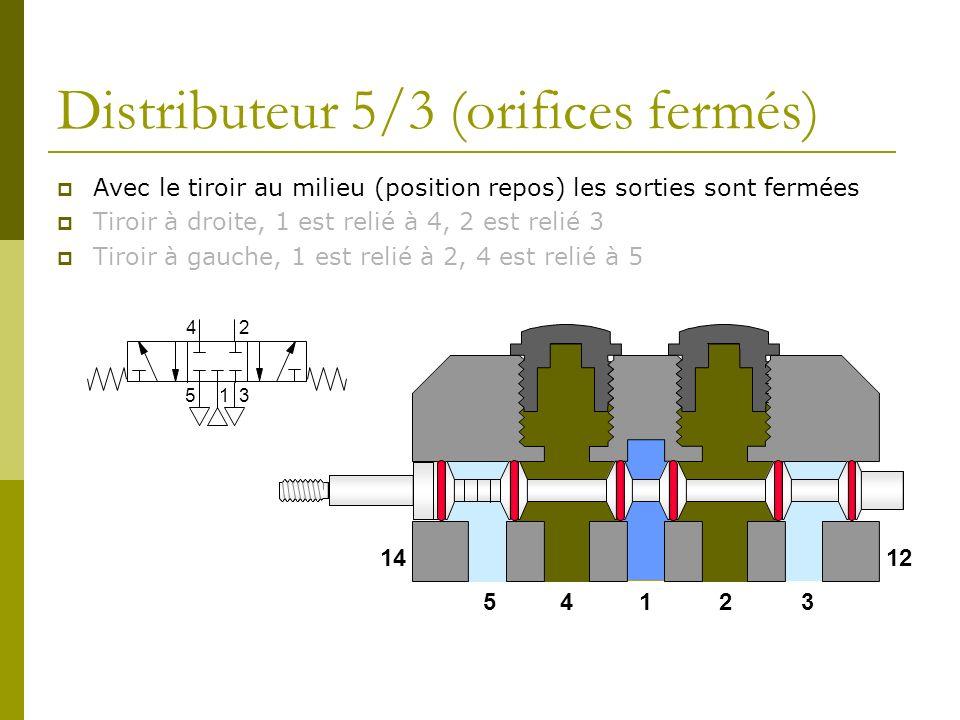 Distributeur 5/3 (orifices fermés)