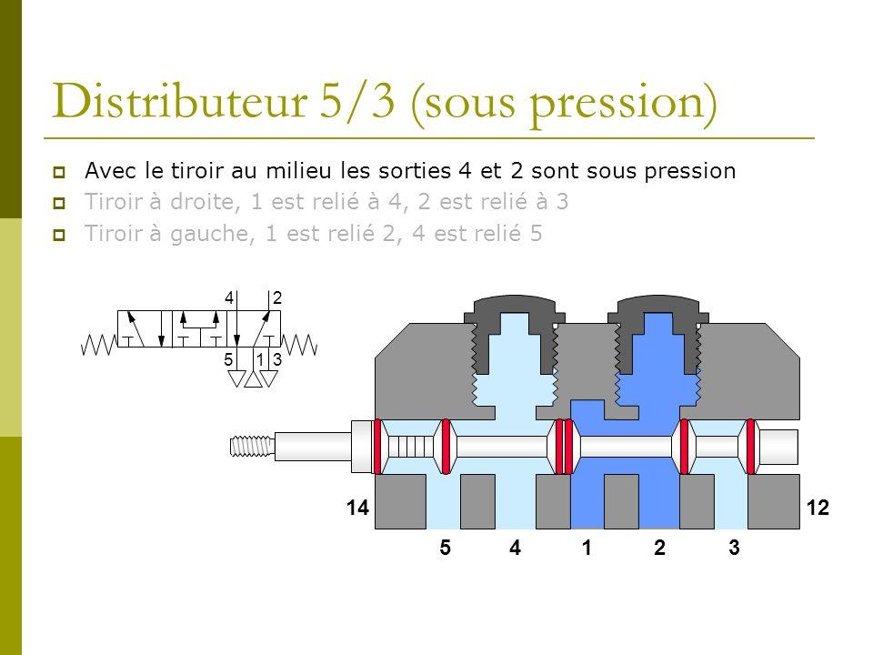 Distributeur 5/3 (sous pression)