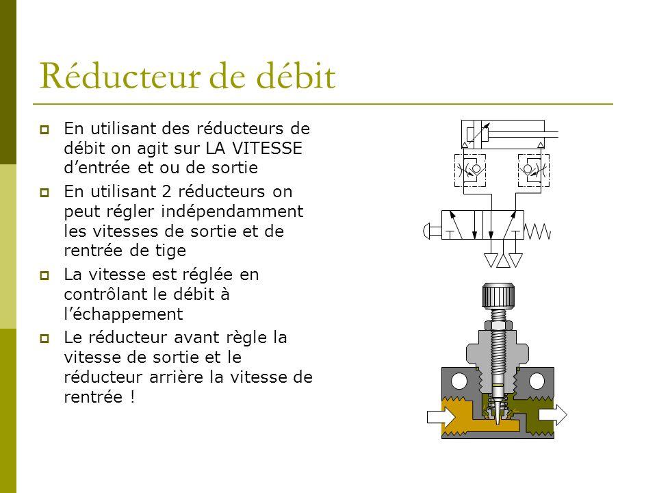 Réducteur de débit En utilisant des réducteurs de débit on agit sur LA VITESSE d'entrée et ou de sortie.
