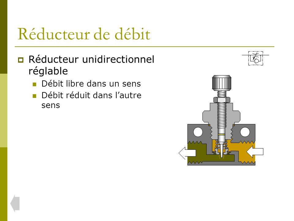 Réducteur de débit Réducteur unidirectionnel réglable