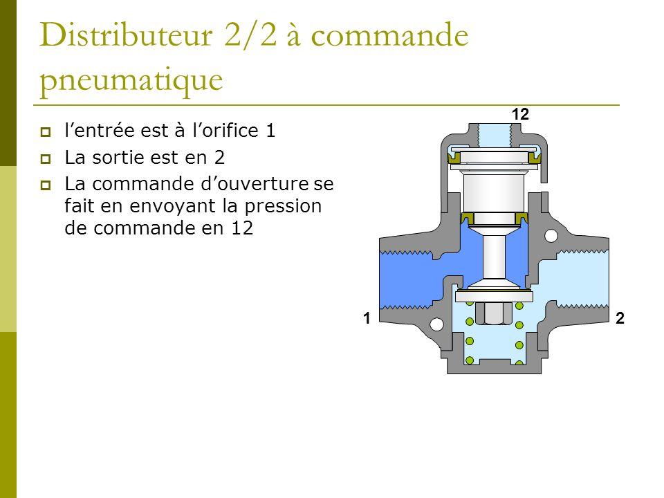 Distributeur 2/2 à commande pneumatique