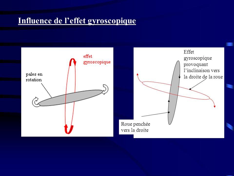 Influence de l'effet gyroscopique