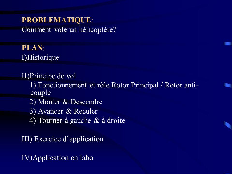 PROBLEMATIQUE: Comment vole un hélicoptère PLAN: I)Historique. II)Principe de vol. 1) Fonctionnement et rôle Rotor Principal / Rotor anti-couple.