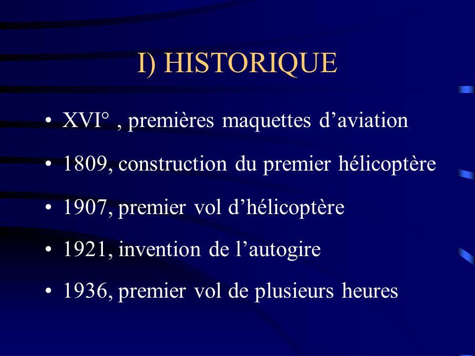 I) HISTORIQUE XVI° , premières maquettes d'aviation