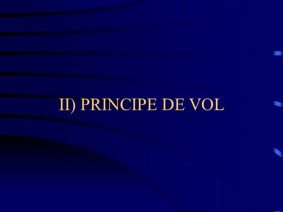 II) PRINCIPE DE VOL