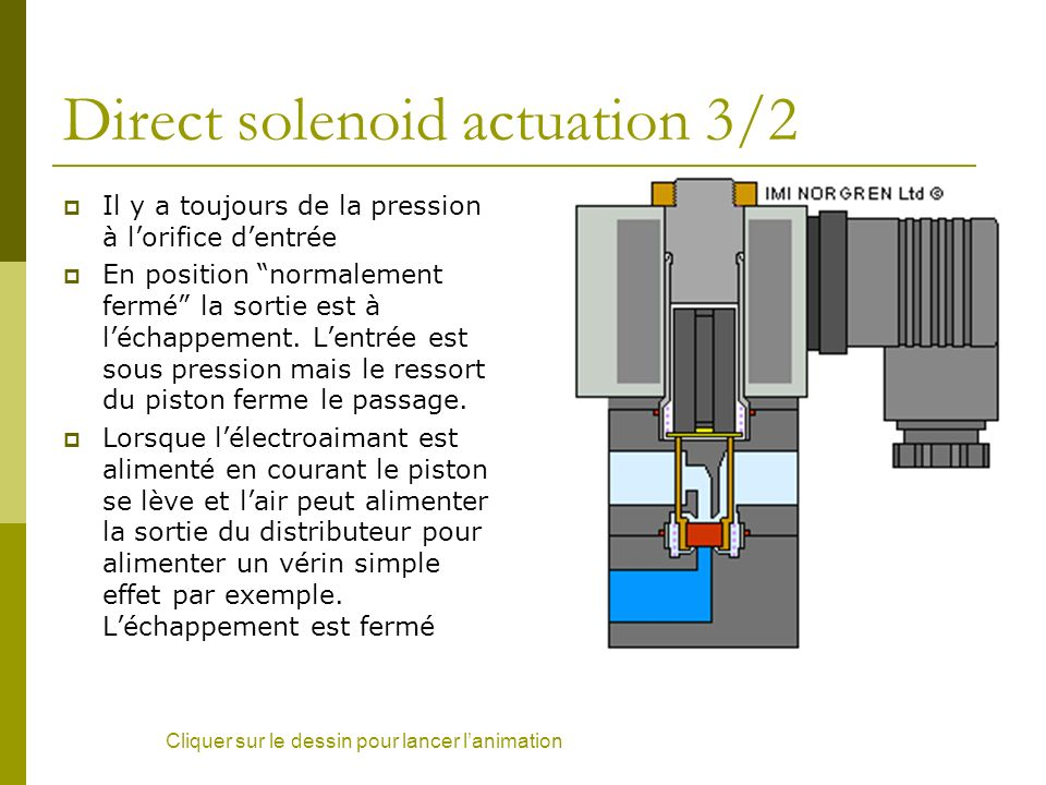 Direct solenoid actuation 3/2