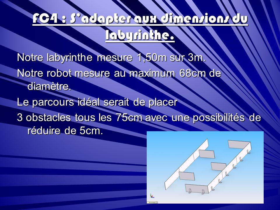 FC4 : S'adapter aux dimensions du labyrinthe.