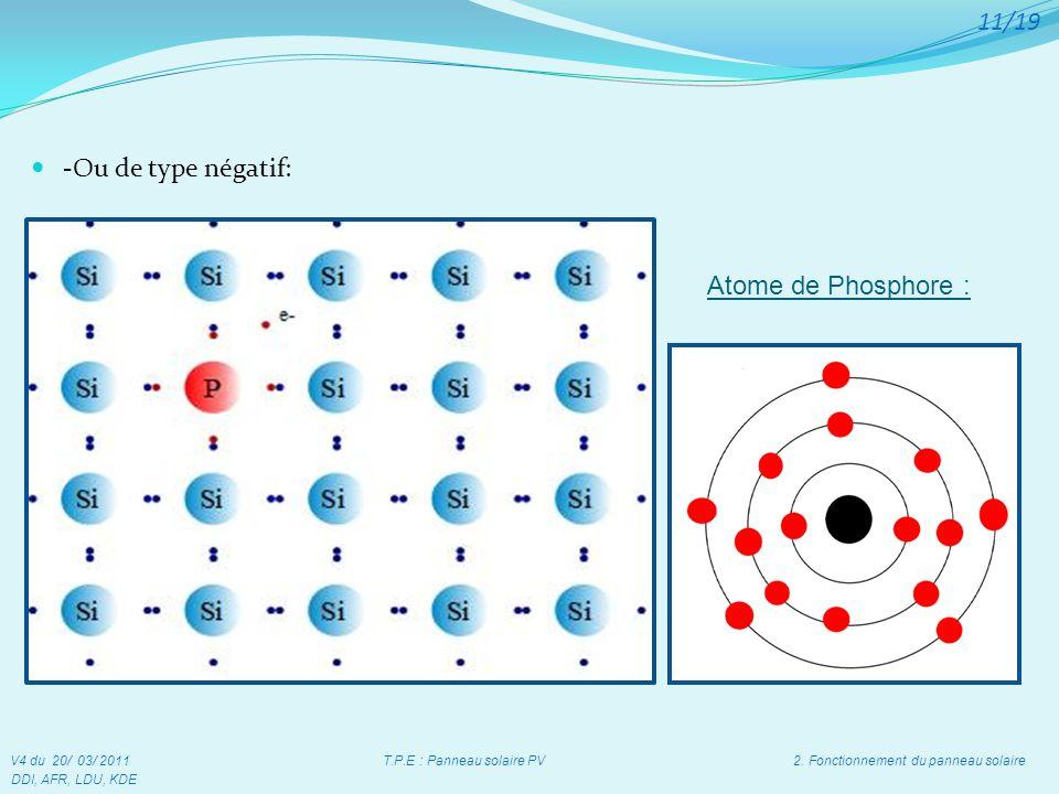 11/19 -Ou de type négatif: Atome de Phosphore :