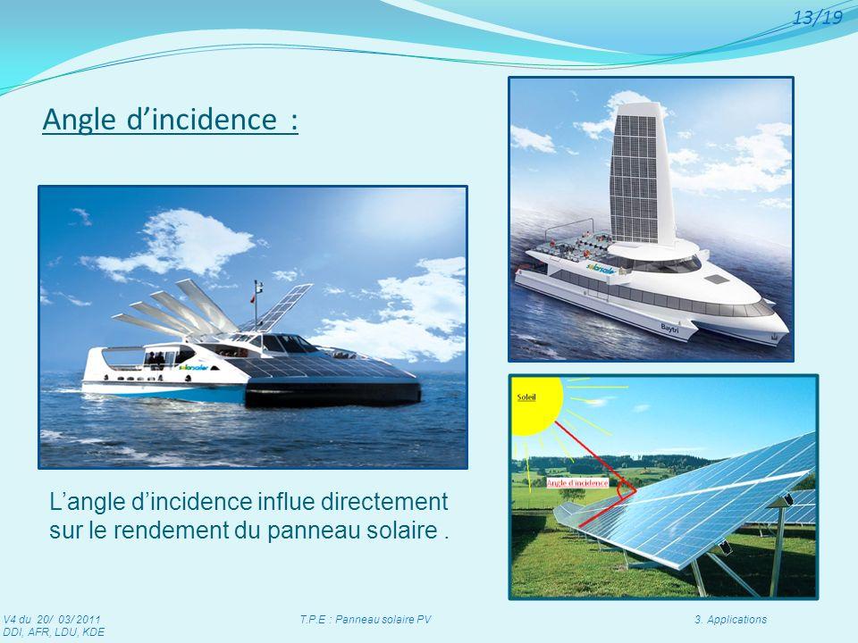 V4 du 20/ 03/ 2011 T.P.E : Panneau solaire PV 3. Applications