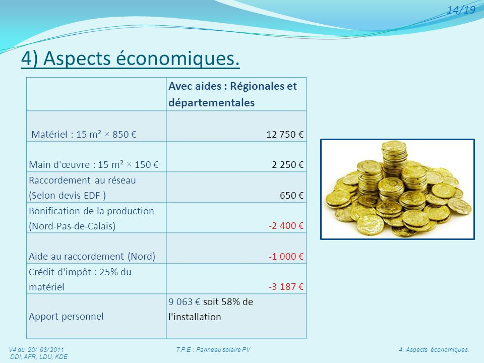 V4 du 20/ 03/ 2011 T.P.E : Panneau solaire PV 4. Aspects économiques.