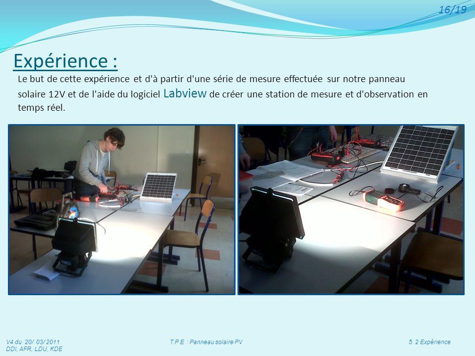 V4 du 20/ 03/ 2011 T.P.E : Panneau solaire PV 5. 2 Expérience