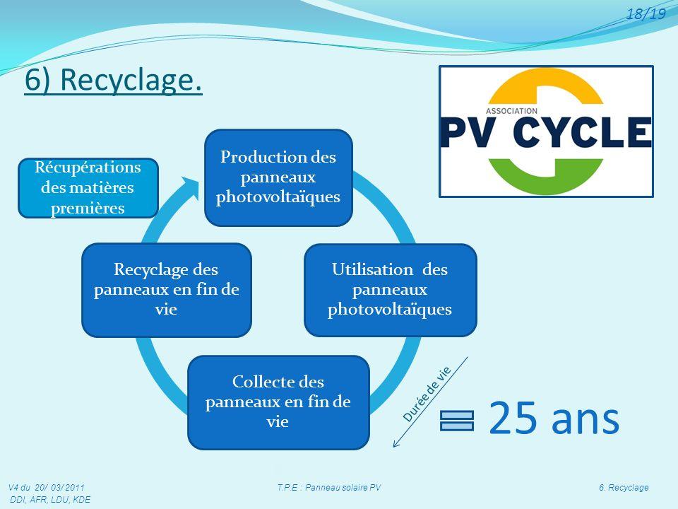 25 ans 6) Recyclage. 18/19 Récupérations des matières premières
