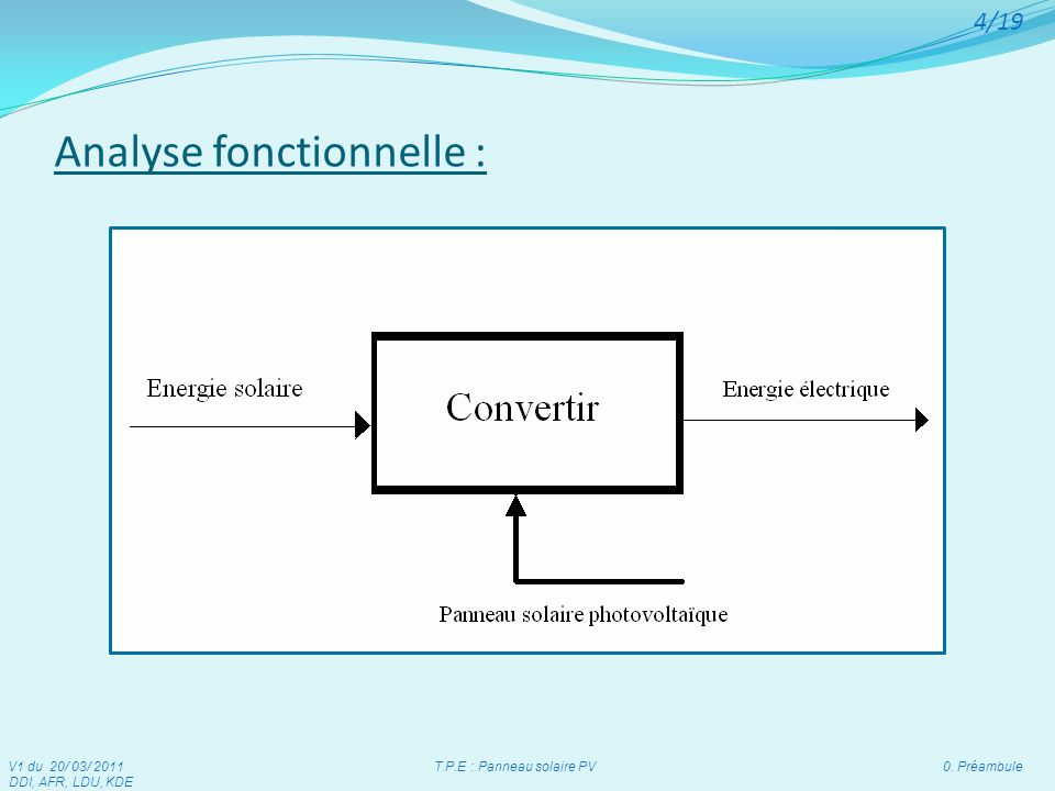 Analyse fonctionnelle :