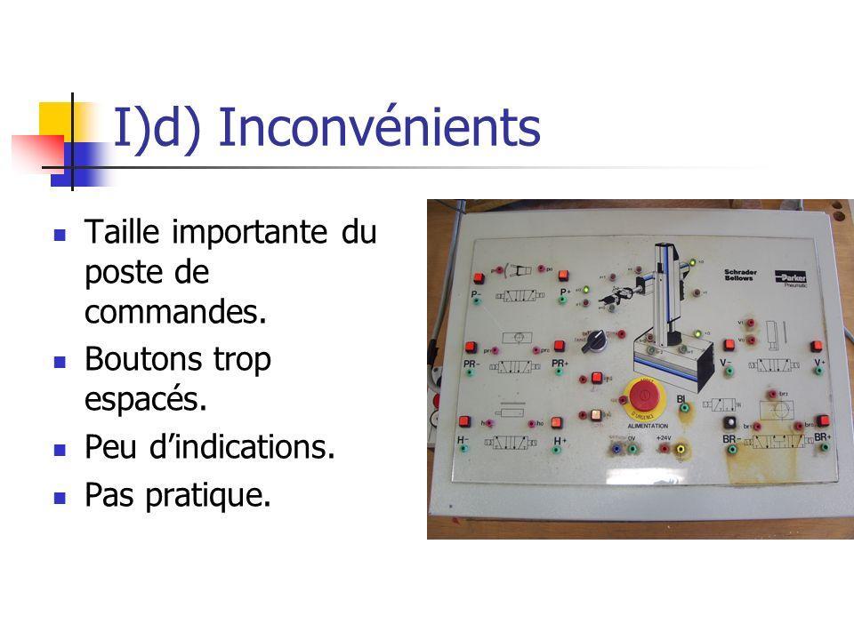 I)d) Inconvénients Taille importante du poste de commandes.