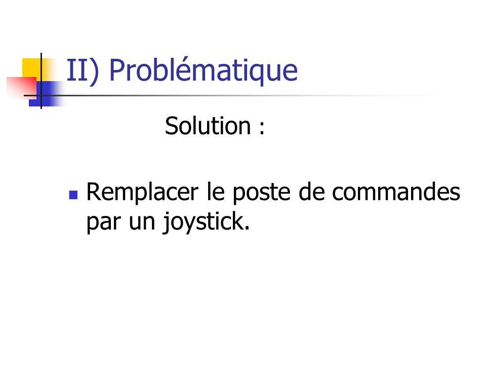 II) Problématique Remplacer le poste de commandes par un joystick.
