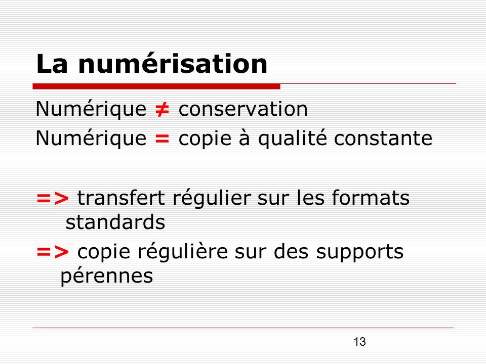 La numérisation Numérique ≠ conservation