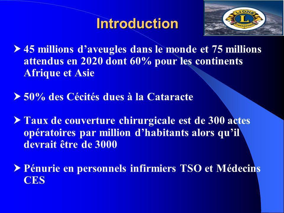 Introduction 45 millions d'aveugles dans le monde et 75 millions attendus en 2020 dont 60% pour les continents Afrique et Asie.