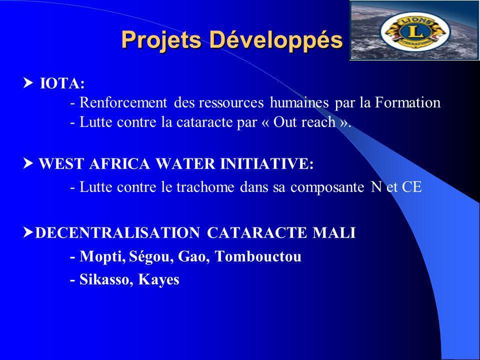 Projets Développés IOTA: