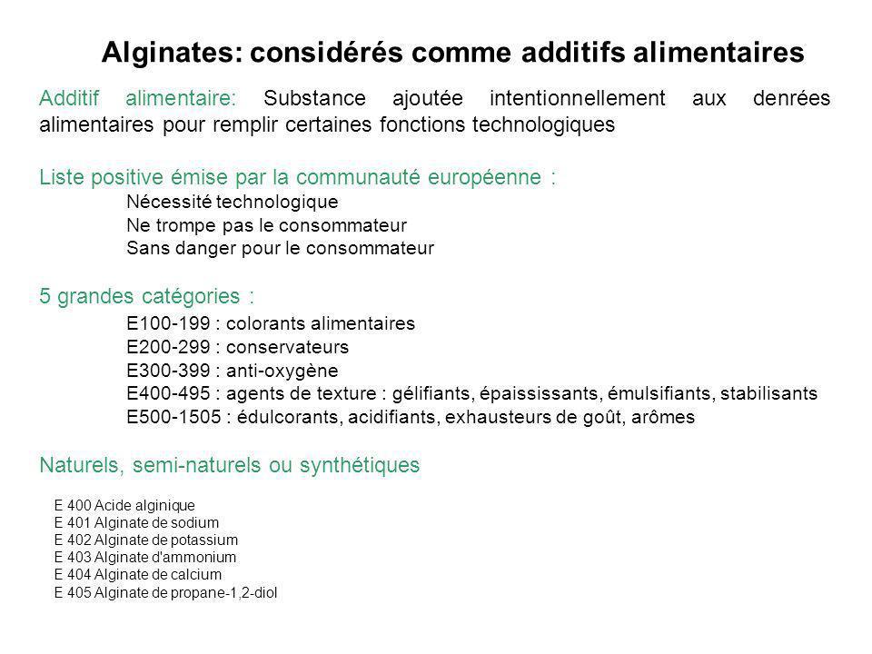 Alginates: considérés comme additifs alimentaires