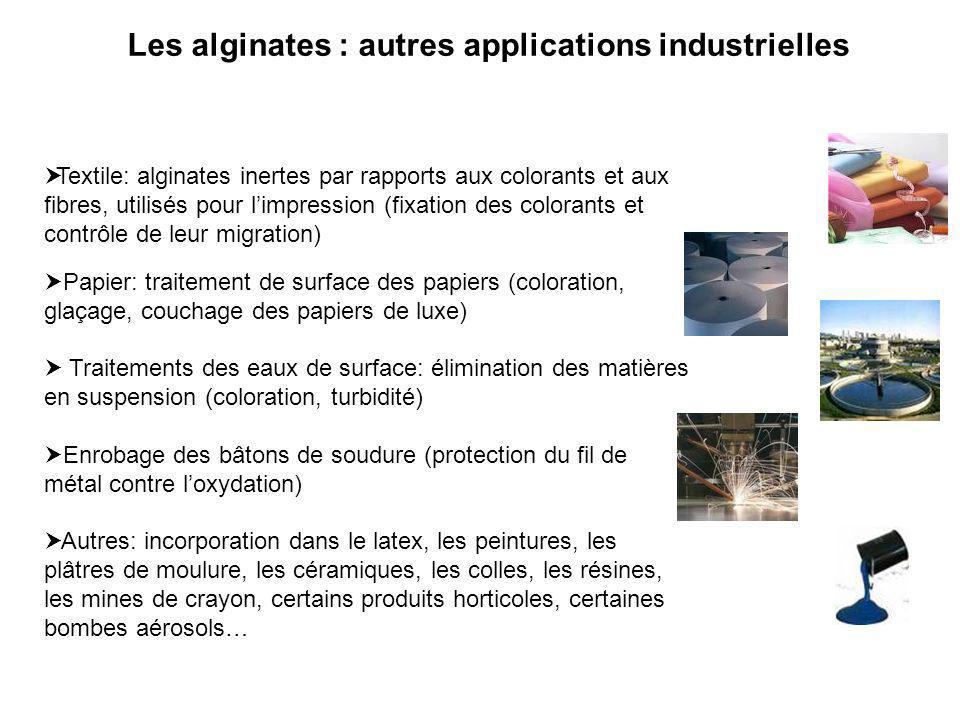 Les alginates : autres applications industrielles