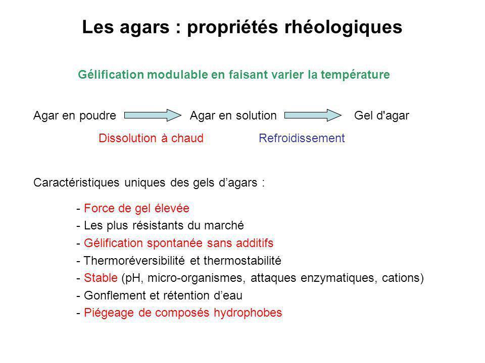 Les agars : propriétés rhéologiques
