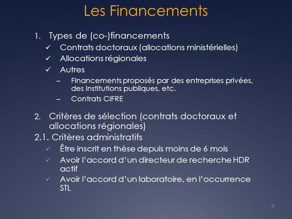 Les Financements Types de (co-)financements