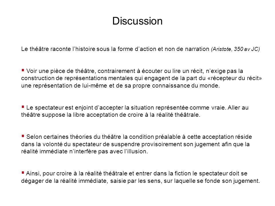 Discussion Le théâtre raconte l'histoire sous la forme d'action et non de narration (Aristote, 350 av JC)