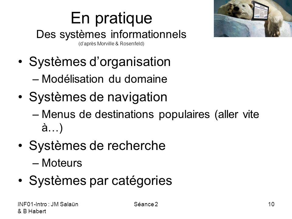 En pratique Des systèmes informationnels (d'après Morville & Rosenfeld)