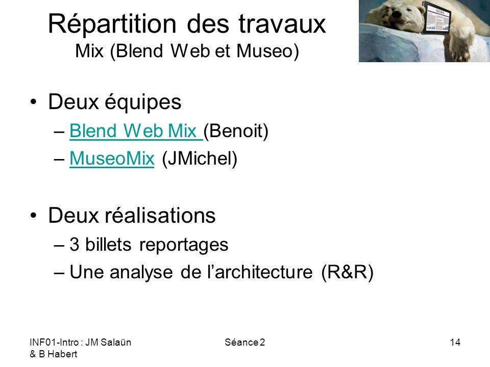 Répartition des travaux Mix (Blend Web et Museo)