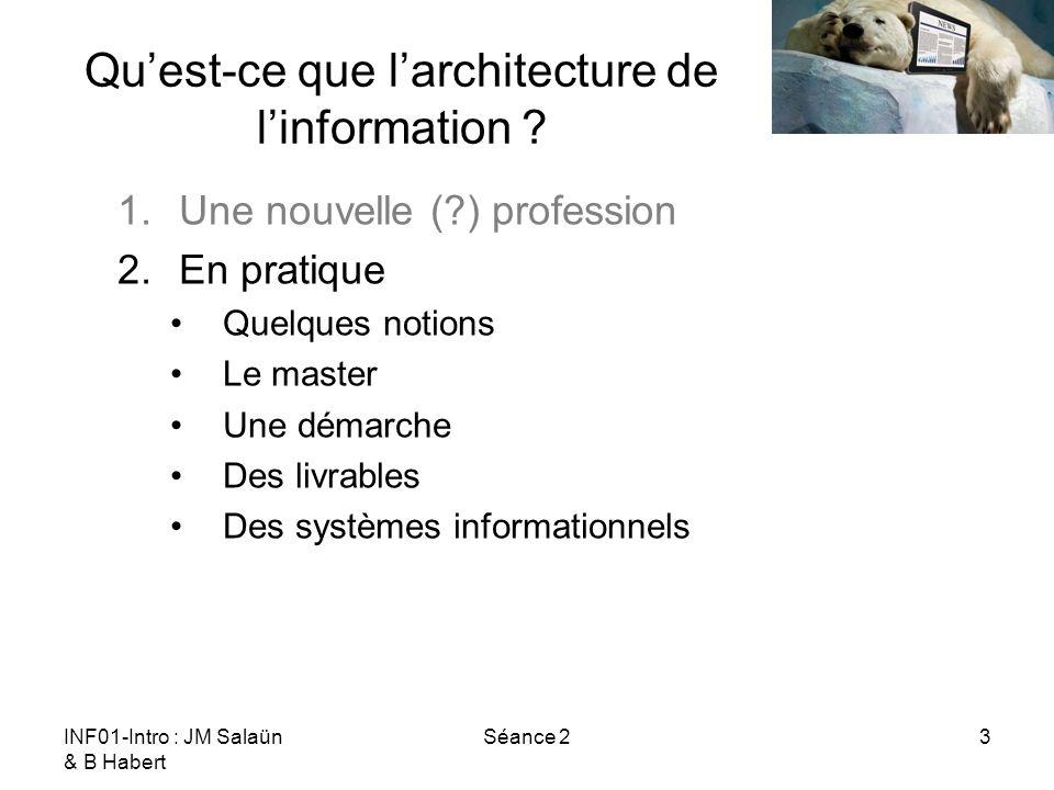 Qu'est-ce que l'architecture de l'information