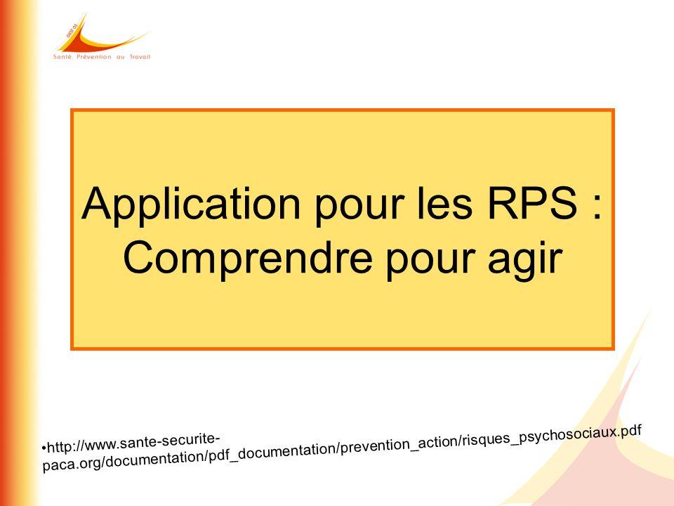 Application pour les RPS : Comprendre pour agir