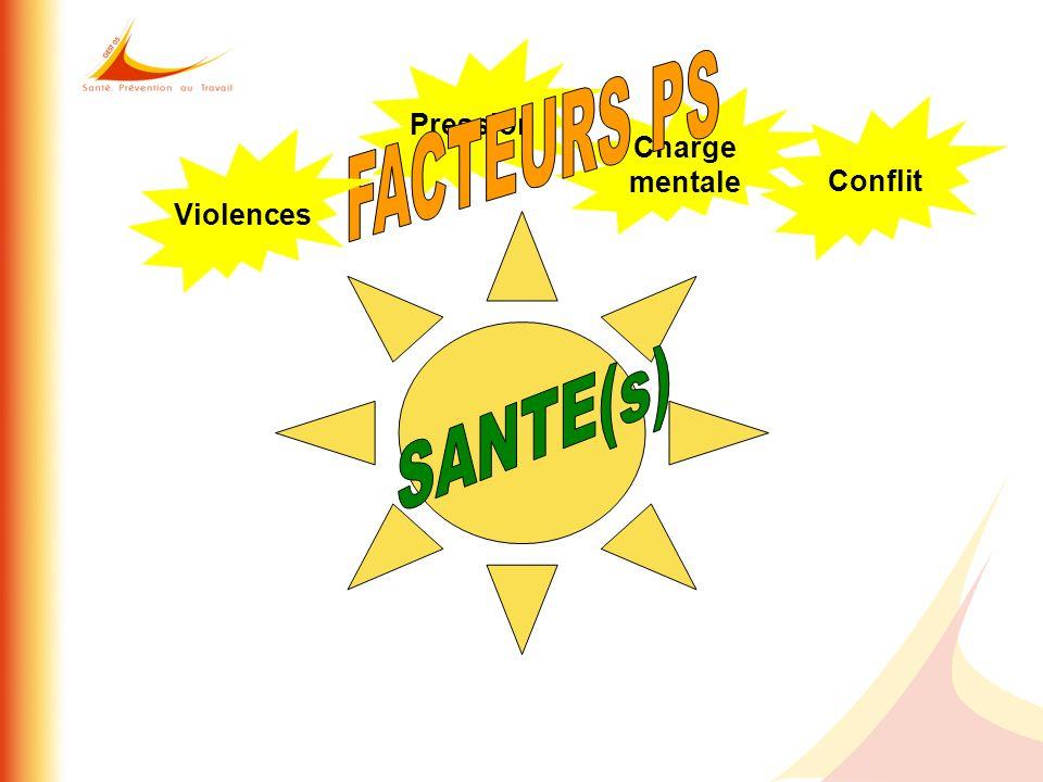 Pression FACTEURS PS Charge mentale Conflit Violences SANTE(s)