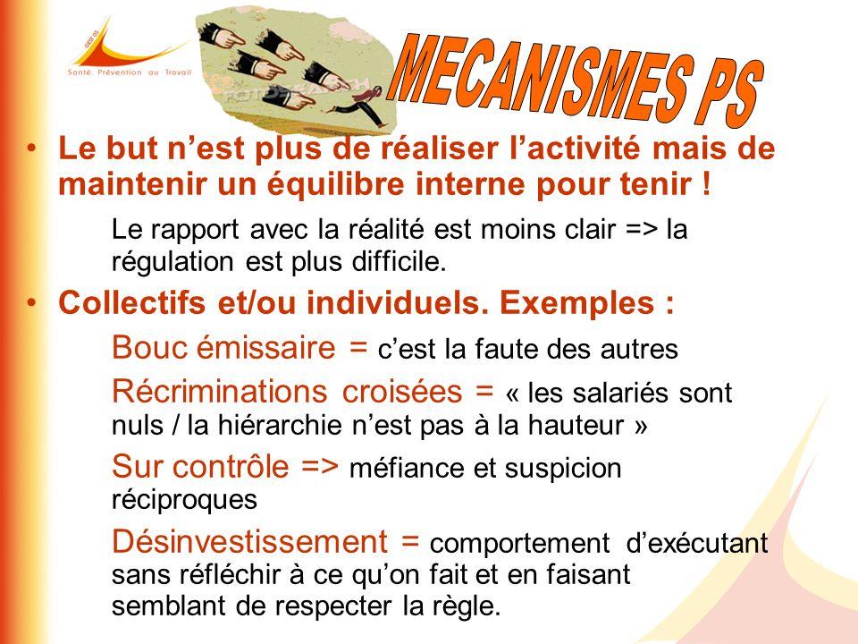 MECANISMES PSLe but n'est plus de réaliser l'activité mais de maintenir un équilibre interne pour tenir !