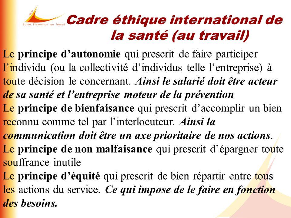 Cadre éthique international de la santé (au travail)