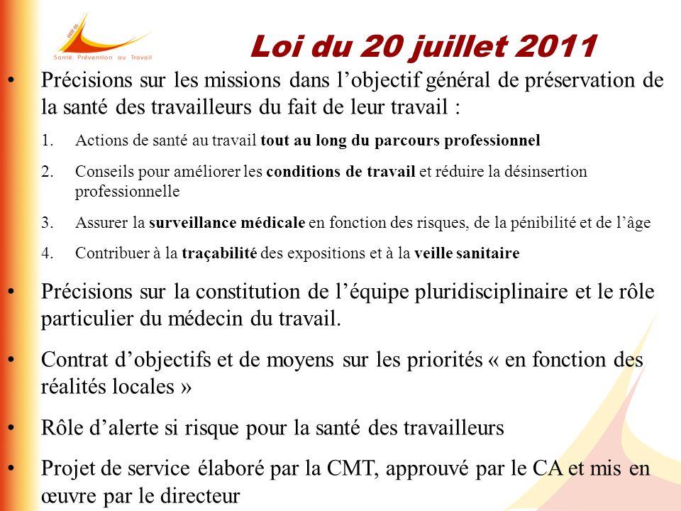 Loi du 20 juillet 2011Précisions sur les missions dans l'objectif général de préservation de la santé des travailleurs du fait de leur travail :