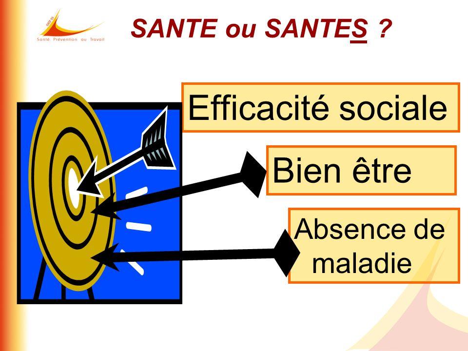 SANTE ou SANTES Efficacité sociale Bien être Absence de maladie