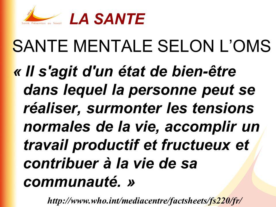 SANTE MENTALE SELON L'OMS