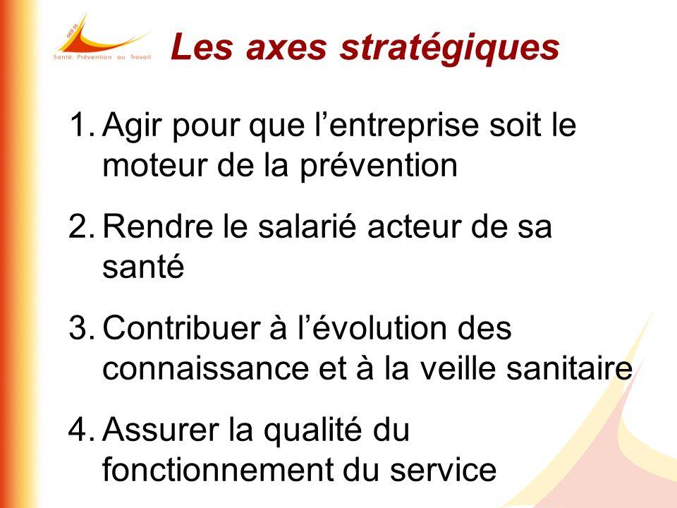 Les axes stratégiques Agir pour que l'entreprise soit le moteur de la prévention. Rendre le salarié acteur de sa santé.