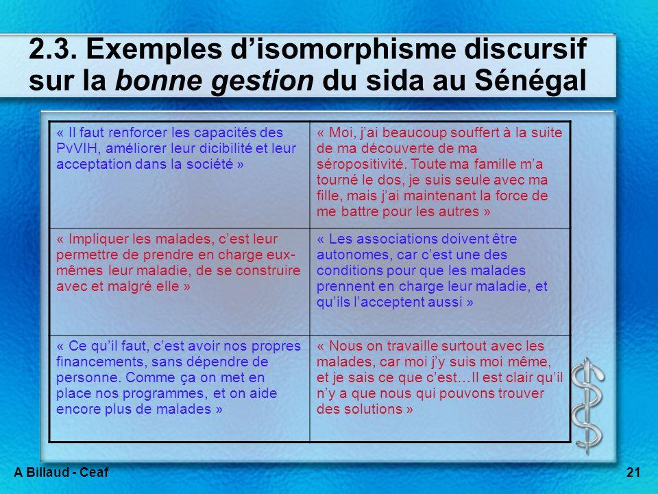 2.3. Diffusion d'une expertise profane au sein du Réseau Afrique 2000