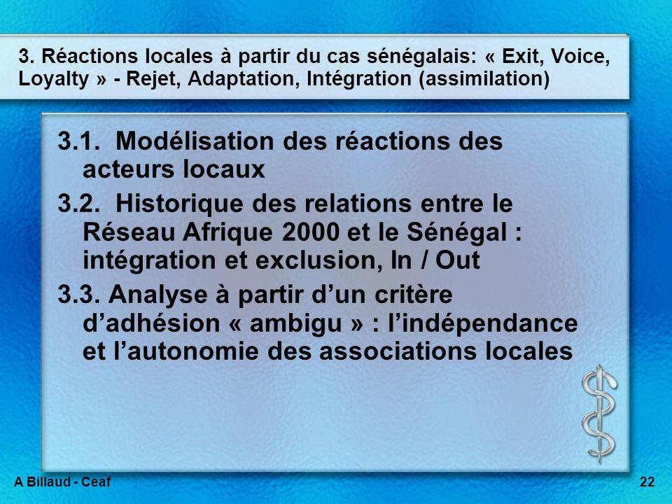 2.3. Exemples d'isomorphisme discursif sur la bonne gestion du sida au Sénégal